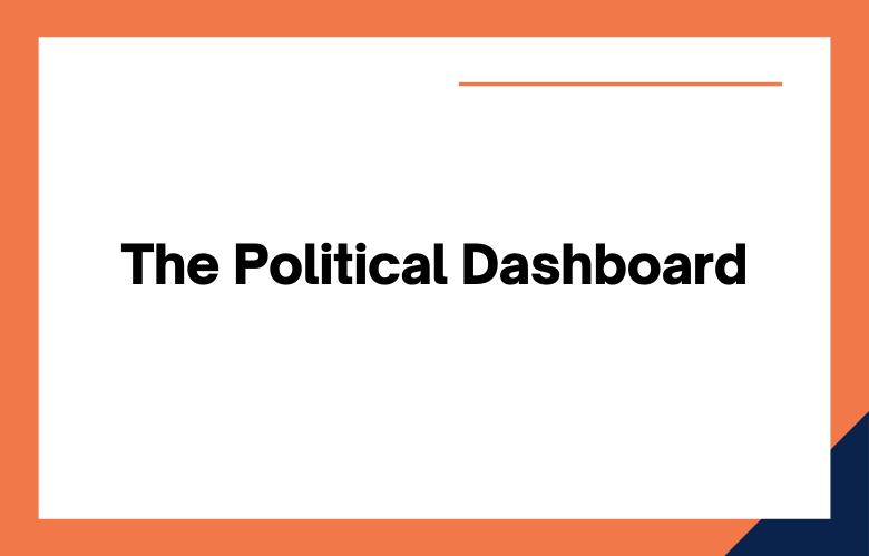 Political Dashboard